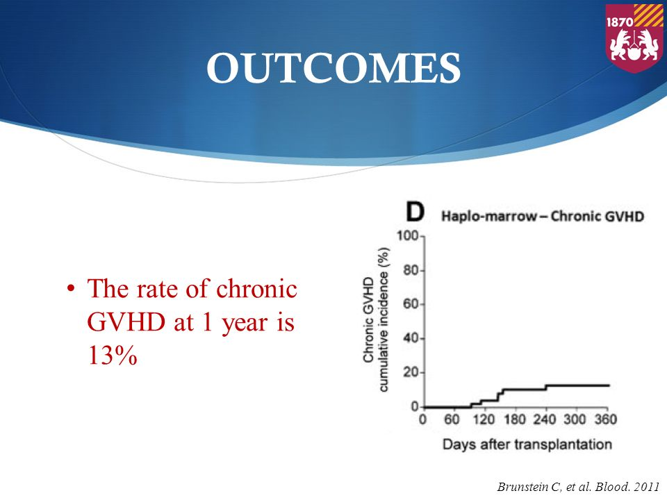 Haploidentical Stem Cell Transplant Ppt Video Online