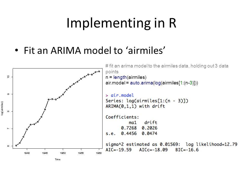 Arima model in r pdf