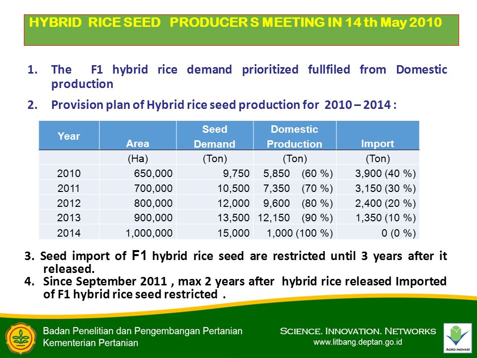 Rice Business Plan