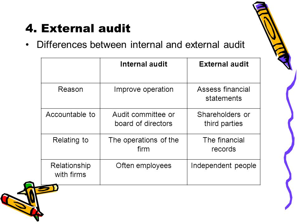 external and internal audit of zurich Here are the top 25 head of internal audit profiles at zurich insurance company ltd on linkedin get all the articles, experts, jobs, and insights you need.