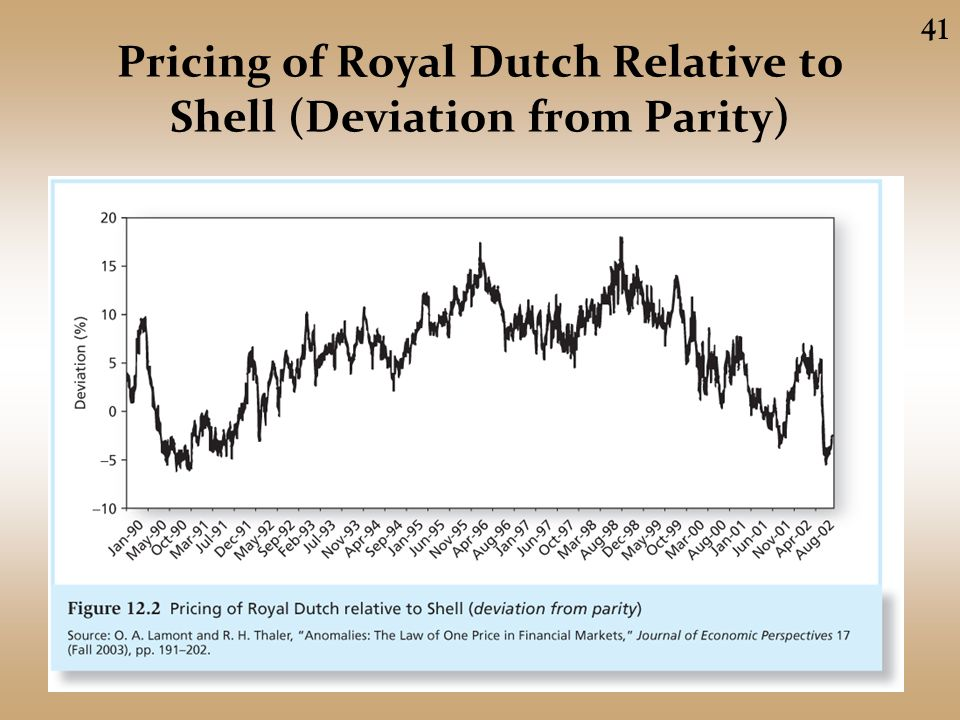 royal dutch and shell case arbitrage opportunity Profit from arbitrage  for example, shares of royal dutch shell (nyse:  in which case the stock may descend to its pre-announcement levels.
