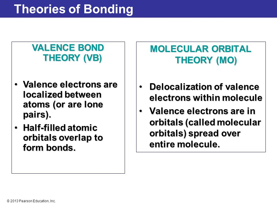 Molecular Shapes, Valence Bond Theory, and Molecular - ppt download