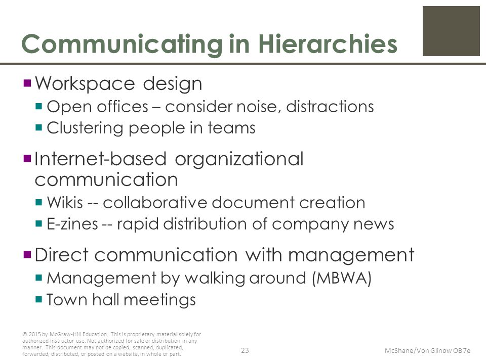 communicating in teams and organizations Communication within teams share  i'll also introduce you to the communication processes of high performing teams and share best practices for communicating.
