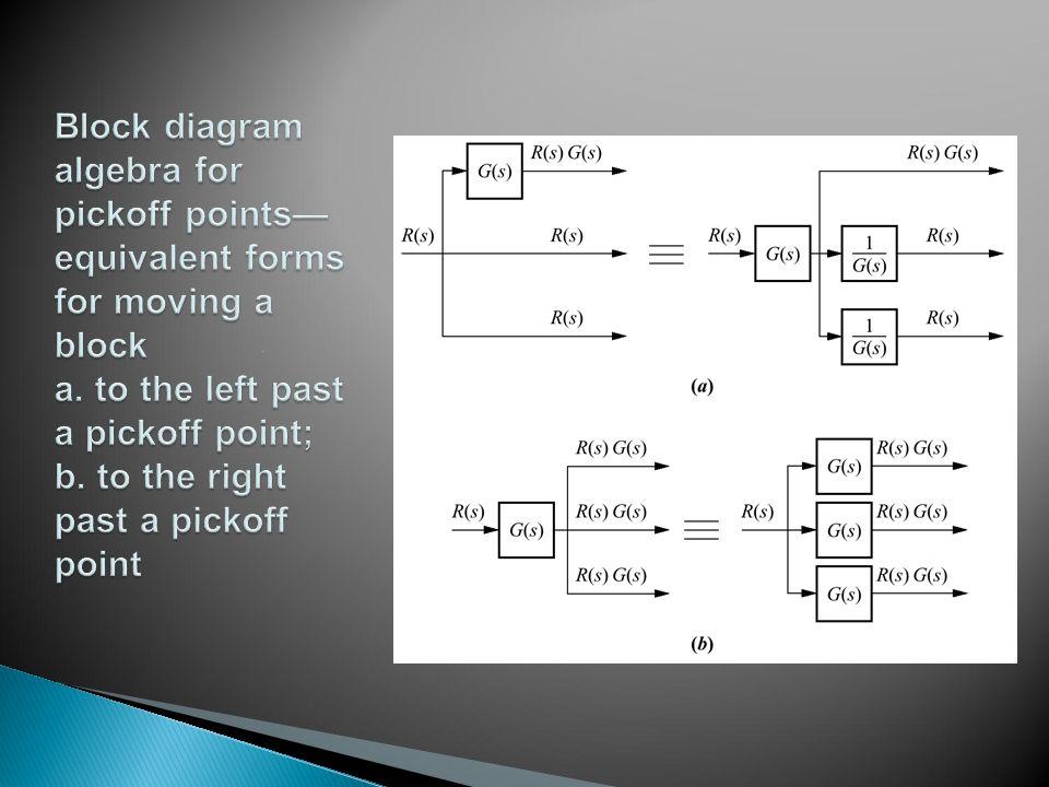 block diagram algebra rules to reduce block diagrams transfer function problem ... telephone punch down block diagram to wire telephone jack