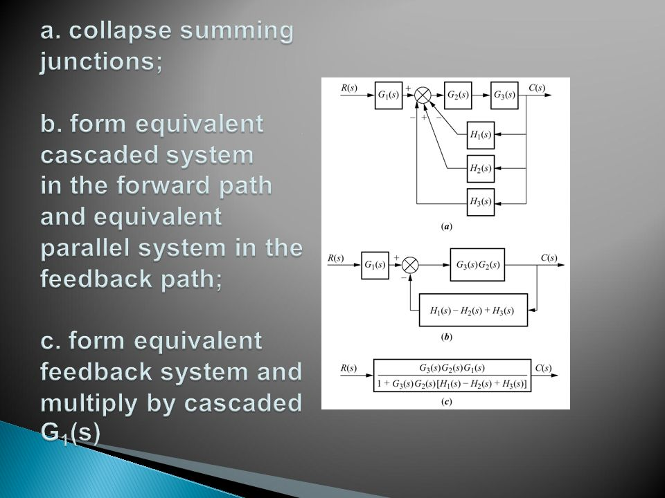 Funky Block Diagram Reduction In Control System Ppt Image Collection ...