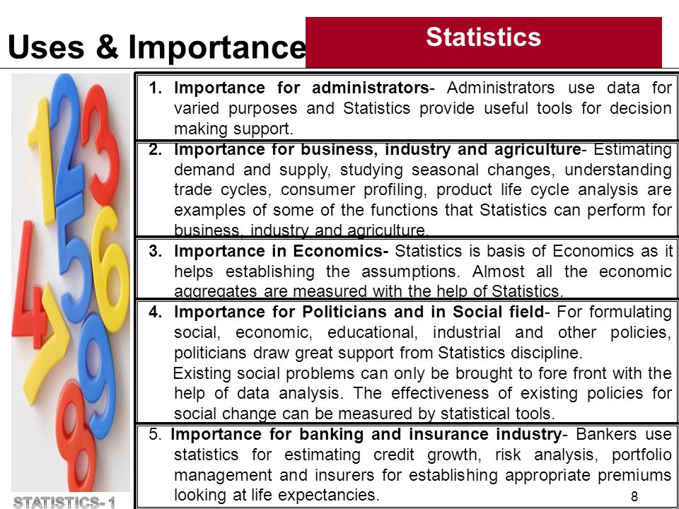 importance of statistics in business Importance of statistics in business statistics is one of the most crucial mathematical disciplines in the business world because it can influence major decisions.