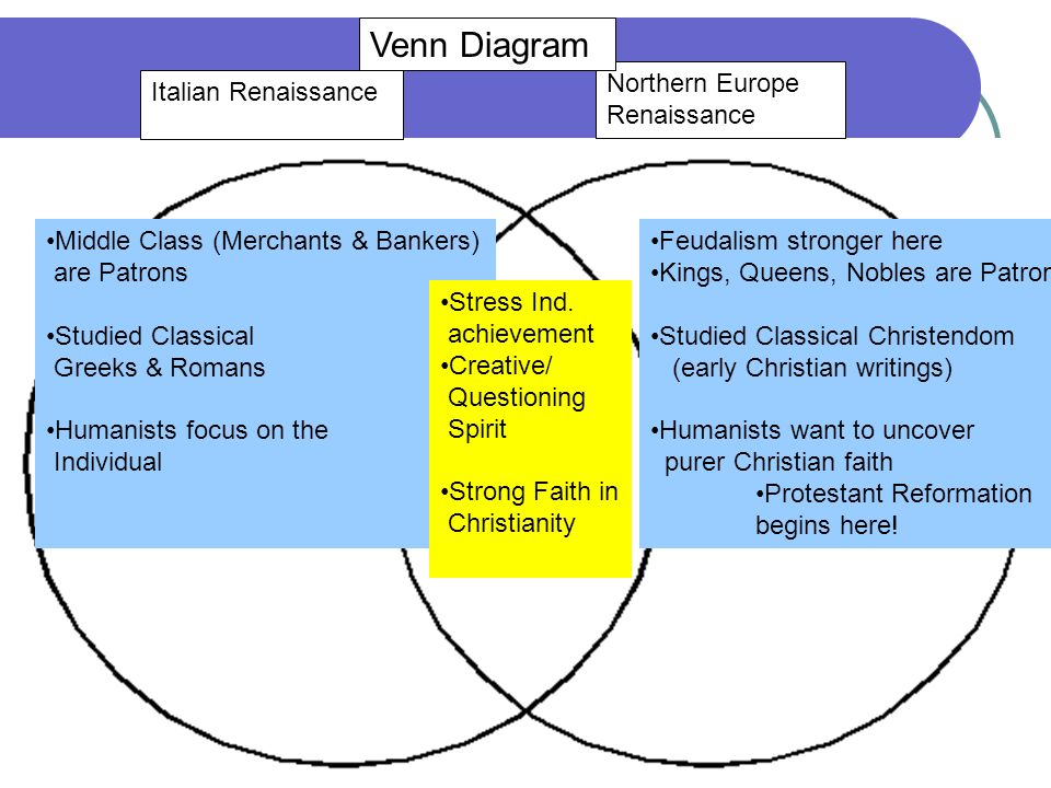 italian and northern european renassaince The primary differences between northern renaissance art and italian renaissance art were the emphasis placed on religion and anatomical extent to which the human body was portrayed northern renaissance artists were more religious in their approach, while italian artists were more secular too.