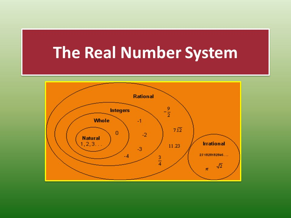 Venn Diagram Subsets Of Real Numbers Forteforic
