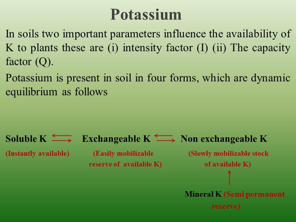 Dept of soil science agril chemistry ppt video for Soil k factor
