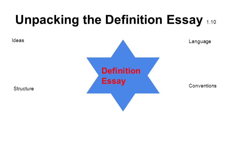 the definition of essay definition essay a powerful guide to writing an excellent paper evaluate definition essay evaluate definition essay