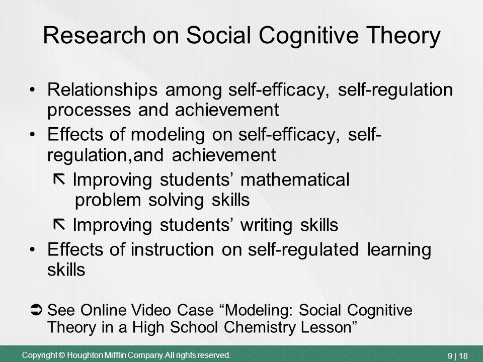 social cognitive theory on self regulation Key constructs what is social cognitive theory social cognitive theory (sct) is an interpersonal level theory developed by albert bandura that emphasizes the dynamic interaction between people (personal factors), their behavior, and their environments.