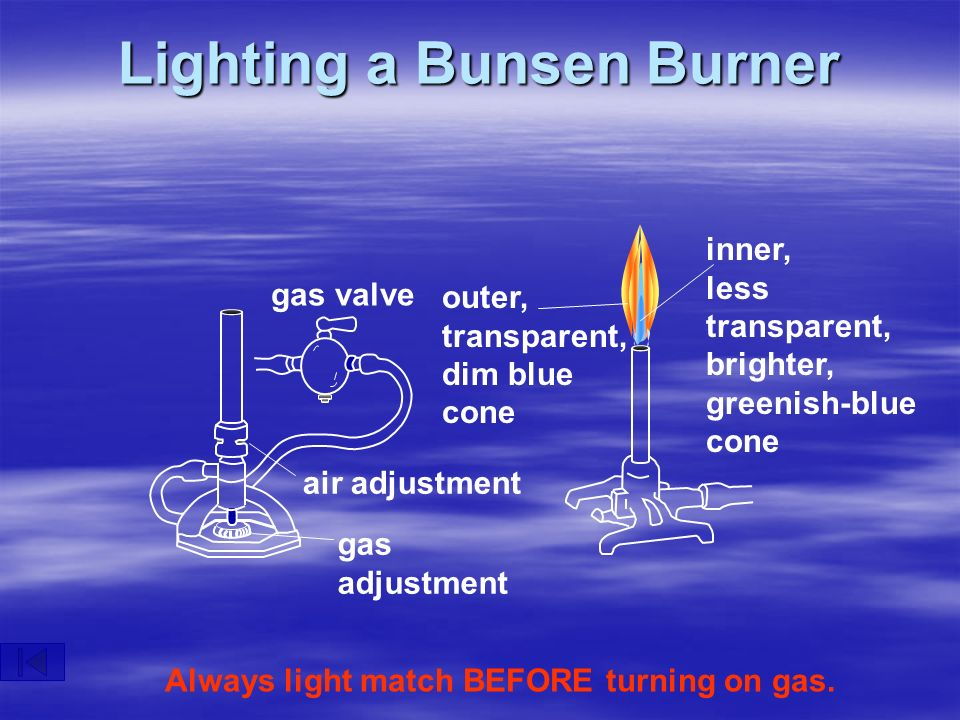 how to use bunsen burner powerpoint