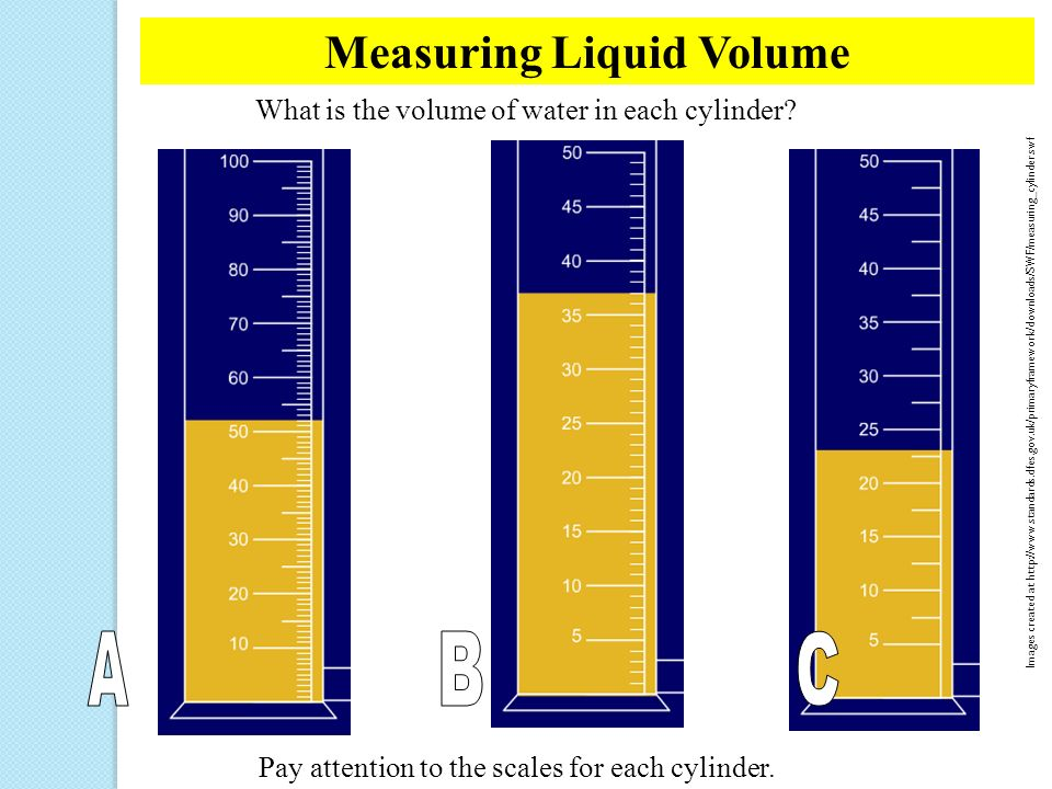 volume variety effect In addition, volume exclusion brings about intriguing scaling relations  the  dynamics of a variety of macromolecules of biological interest.