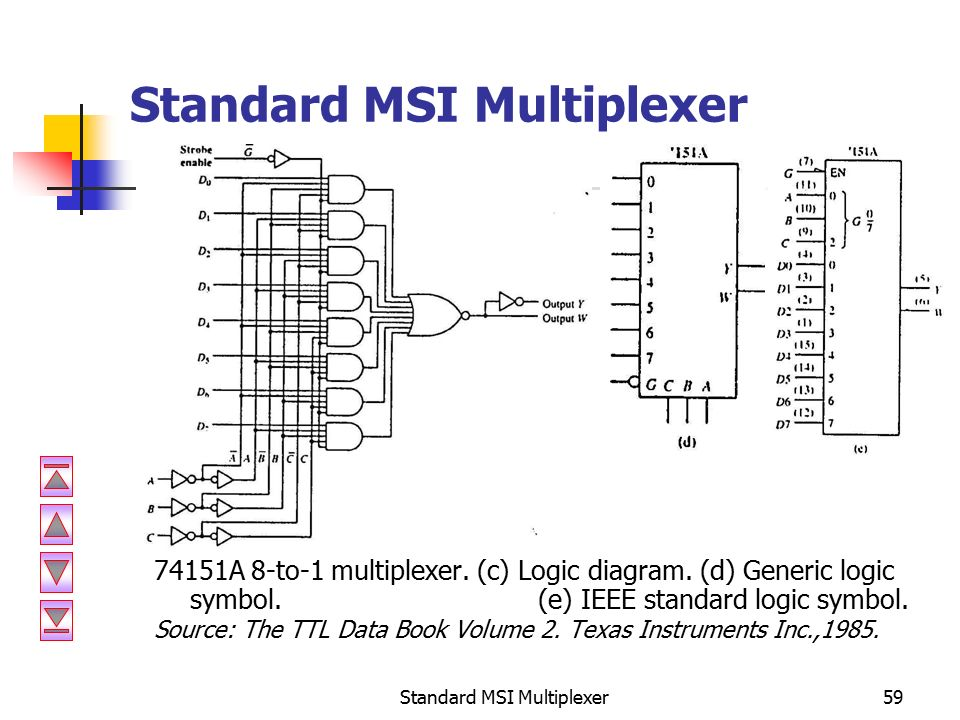 Combinational circuits msi components ppt video online download standard msi multiplexer ccuart Image collections