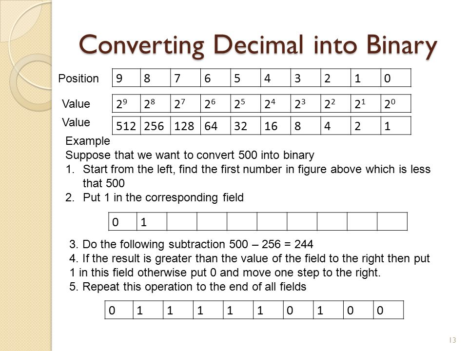 how to find binary value of a number in calculator