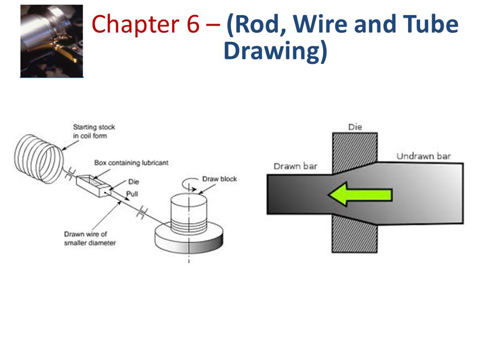 Chapter 6 – (Rod, Wire and Tube Drawing) - ppt video online download