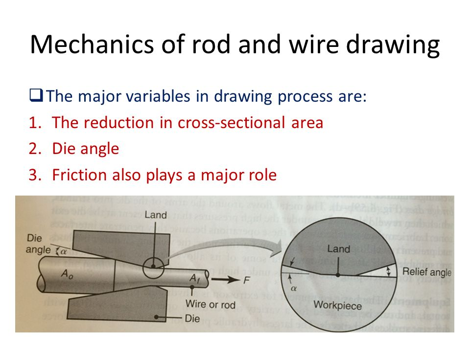 Stunning Wire Drawing Die Technology Contemporary - Electrical ...