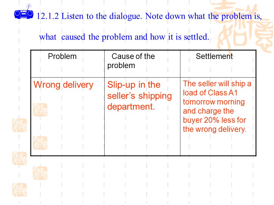 Complaints And Adjustments  Ppt Download
