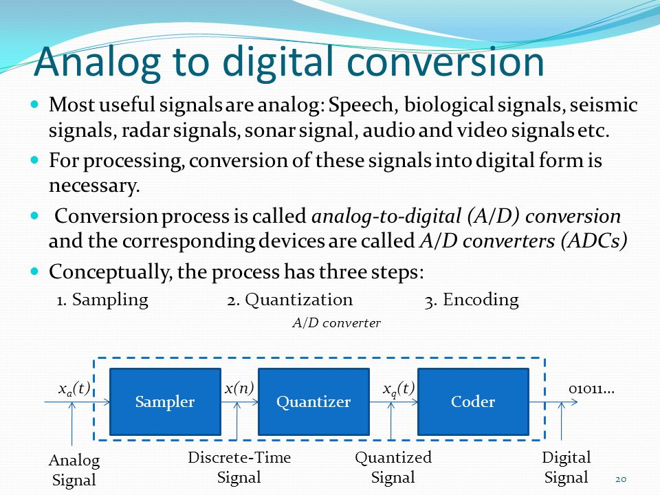 analog to digital conversion Introduction to be able to implement analog to digital conversion using the adc0804lcn 8-bit a/d converter you will design a circuit and program the chip so that when an analog signal is.