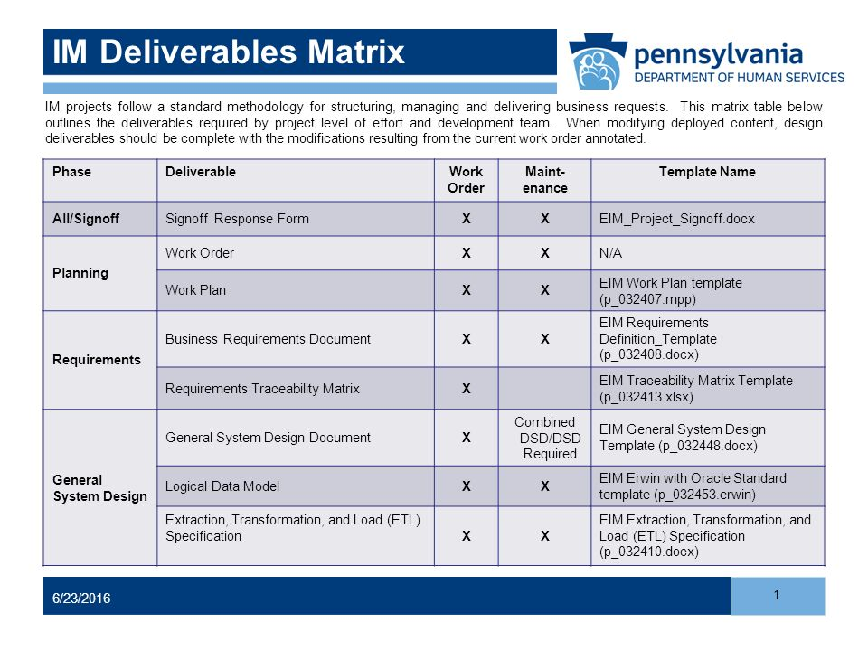 Im deliverables matrix ppt video online download for Etl requirements template