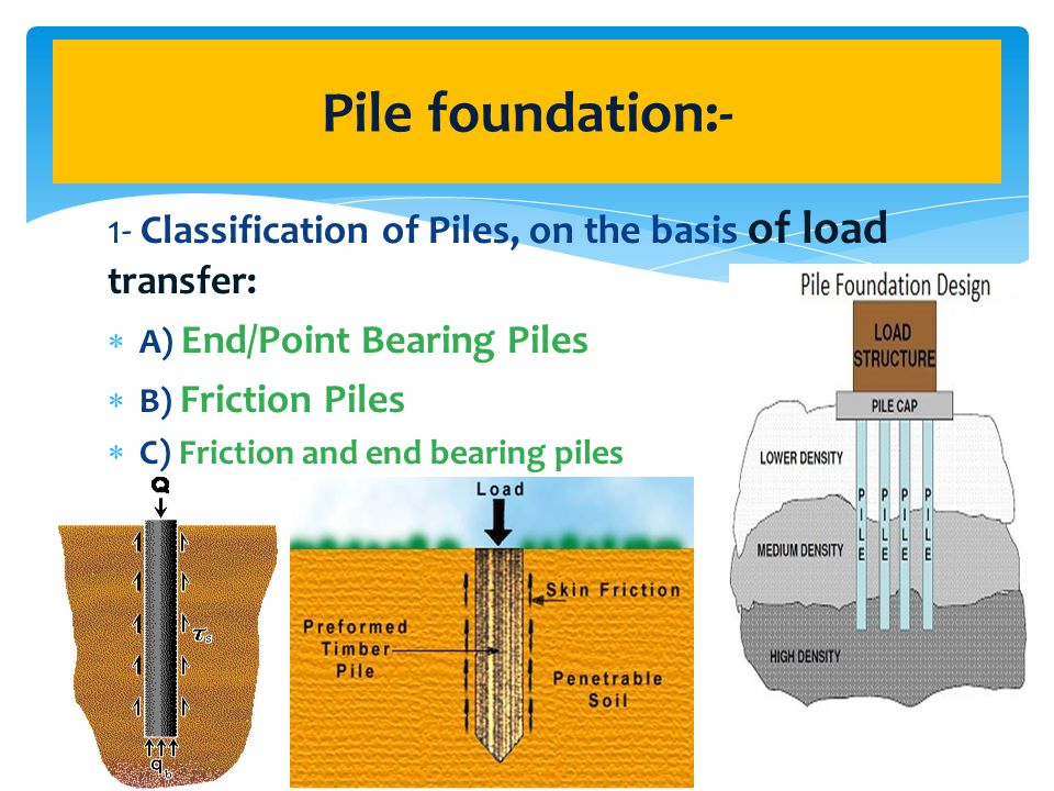 Prepared by barham jalal ppt video online download for Foundation pilings