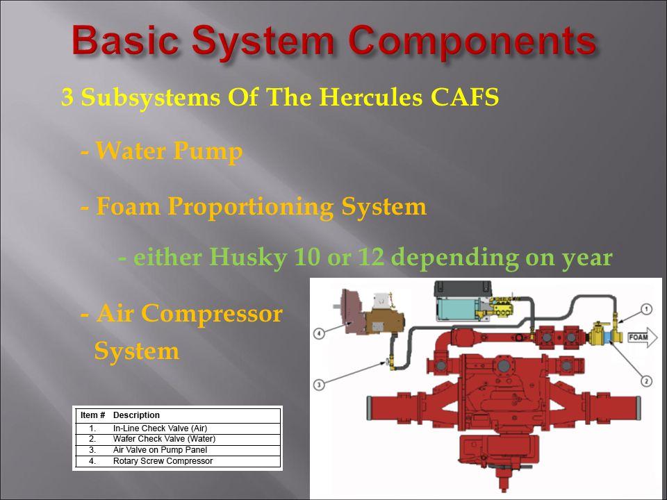 Compressed Air Foam System Ppt Video Online Download