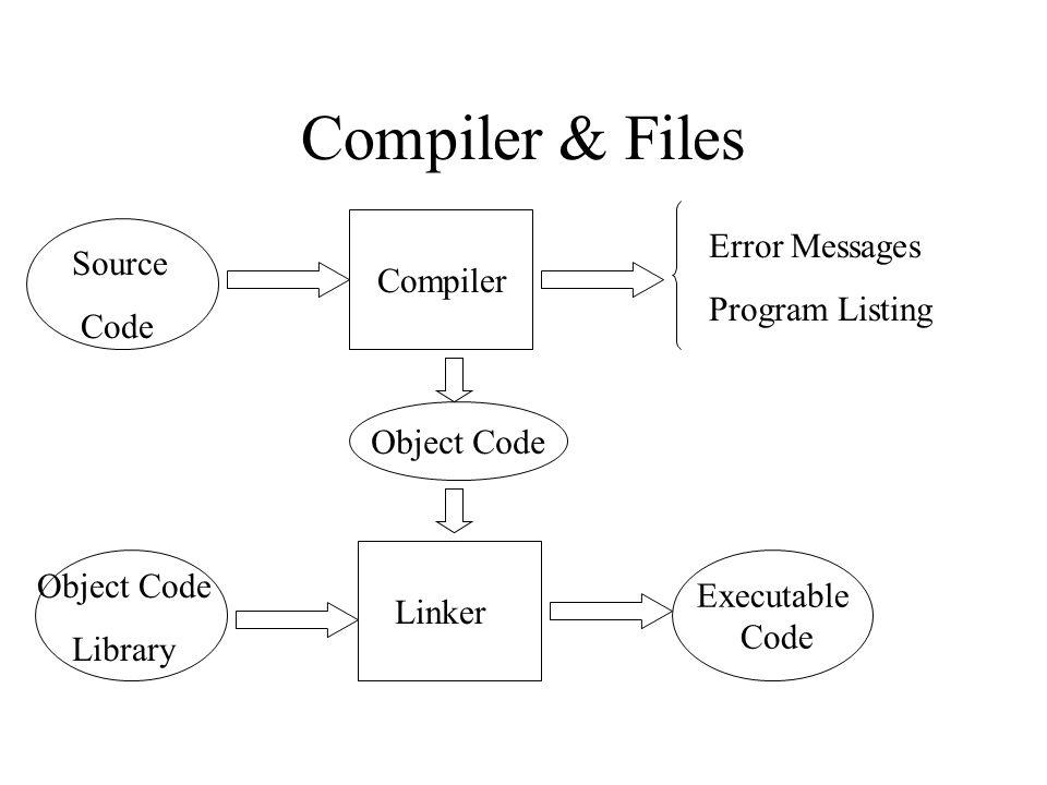 Computer Software Ppt Video Online Download