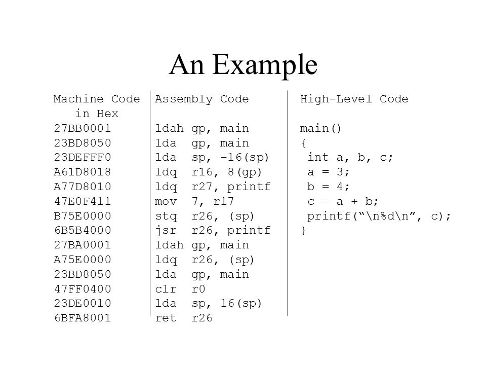 An Example Machine Code Assembly Code High-Level Code in Hex