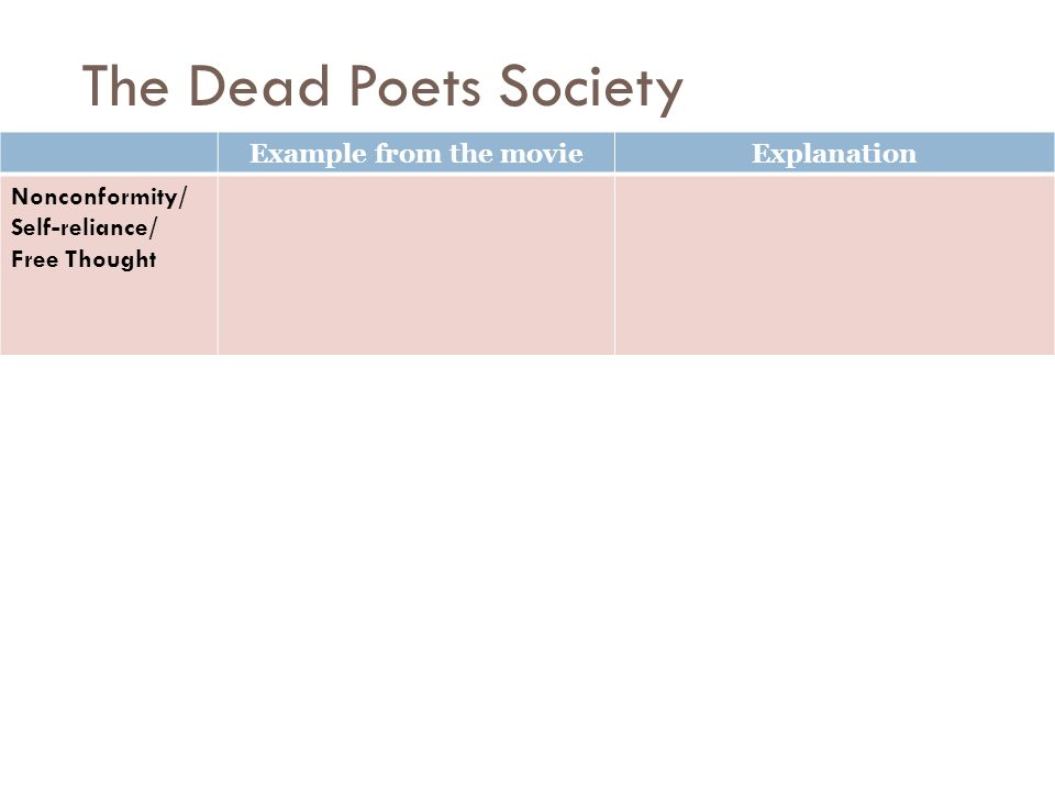 Emerson SelfReliance Thoreau Civil Disobedience ppt download – Dead Poets Society Worksheet