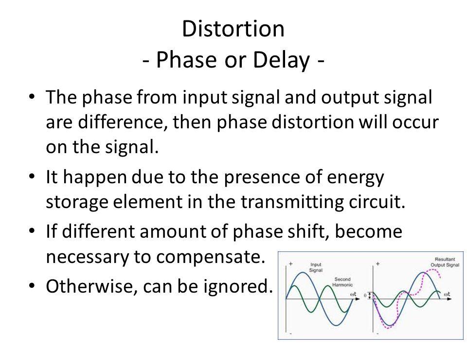 19 Distortion ...
