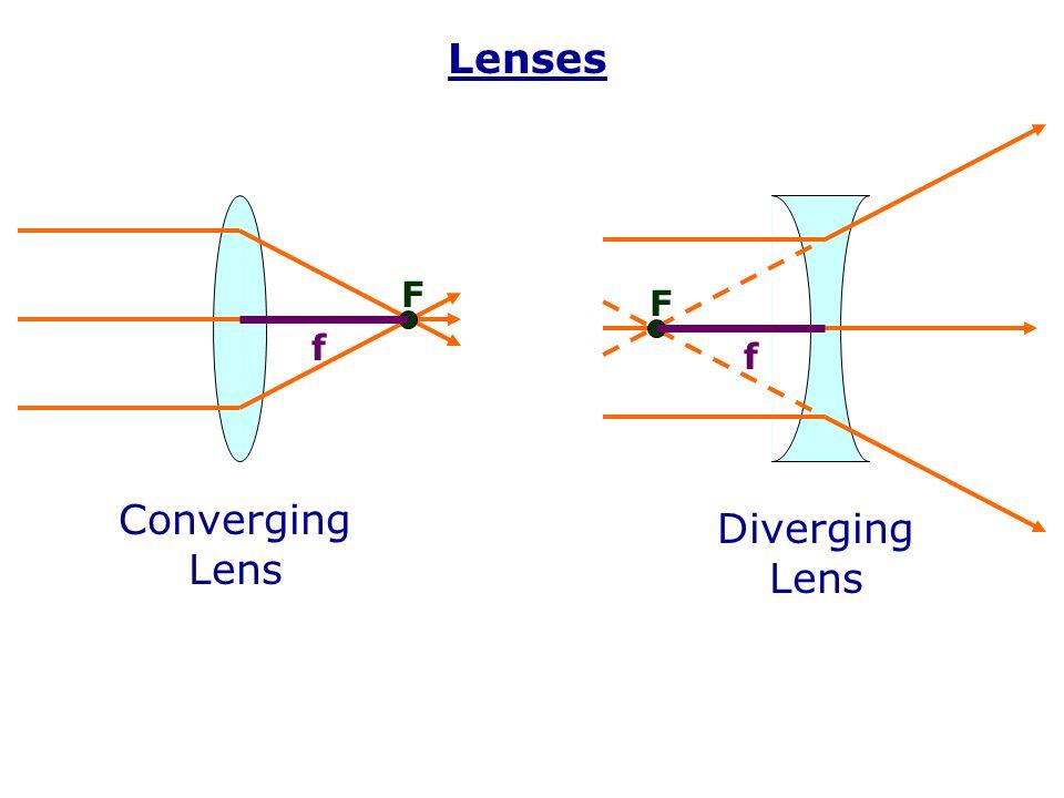 Convex Lens Vs Concave Lens : Lenses converging lens diverging f ppt video