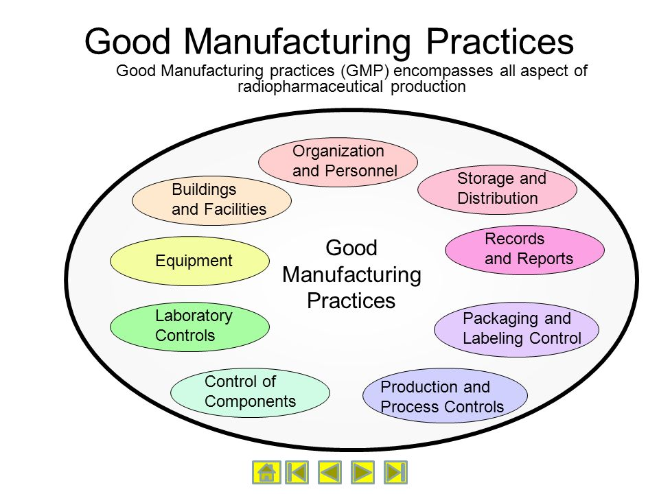 good manufacturing practice 149 food and drug administration, hhs §2103 §2102 applicability of current good manufacturing practice regulations (a) the regulations in this part and.