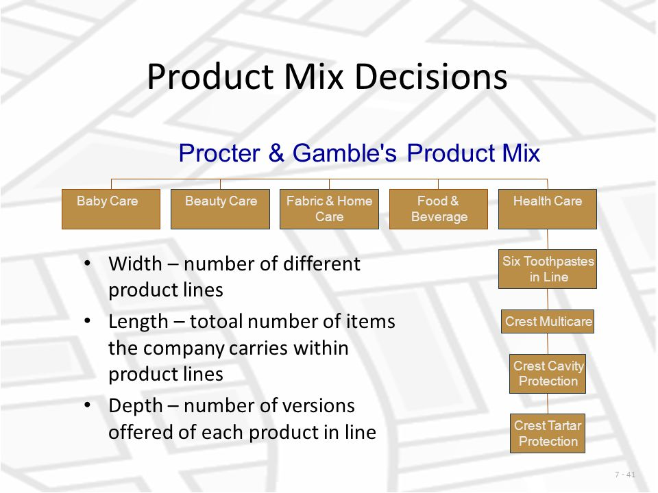 what is the product mix of procter and gamble Candlemaker william procter,  procter & gamble began to market a new product,  procter & gamble is a member of the us global leadership coalition,.