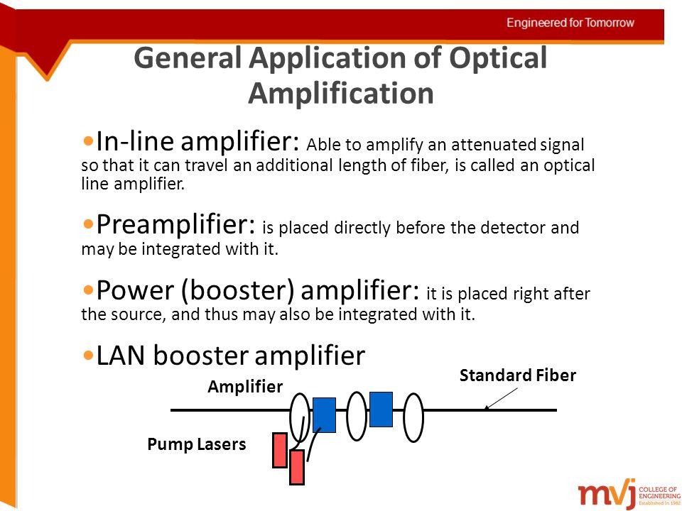 optical fiber communication applications pdf