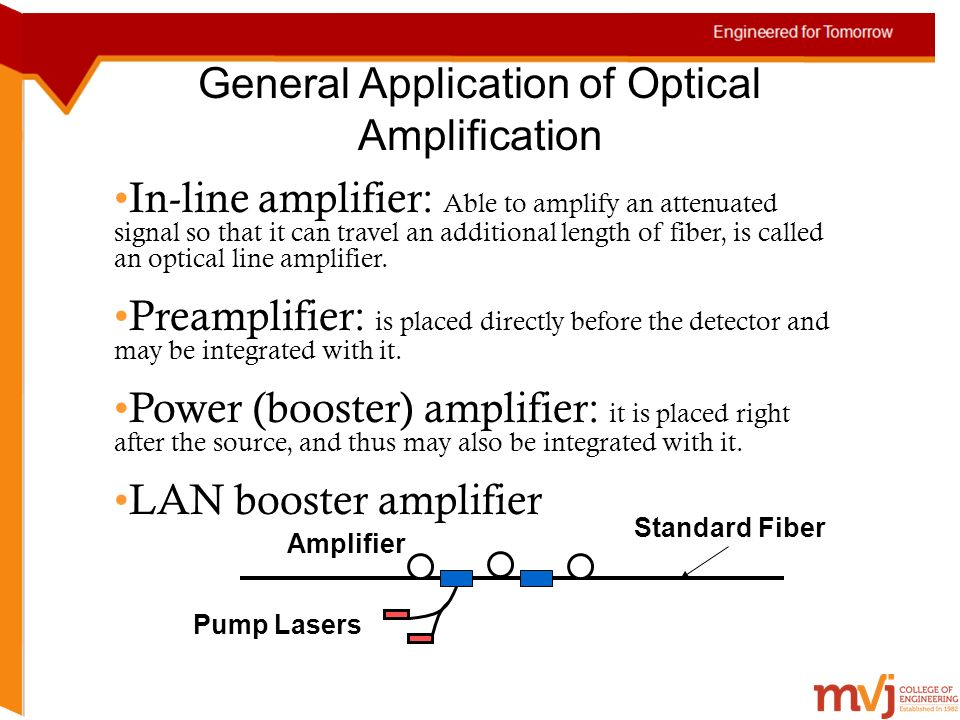 application of optical fiber pdf