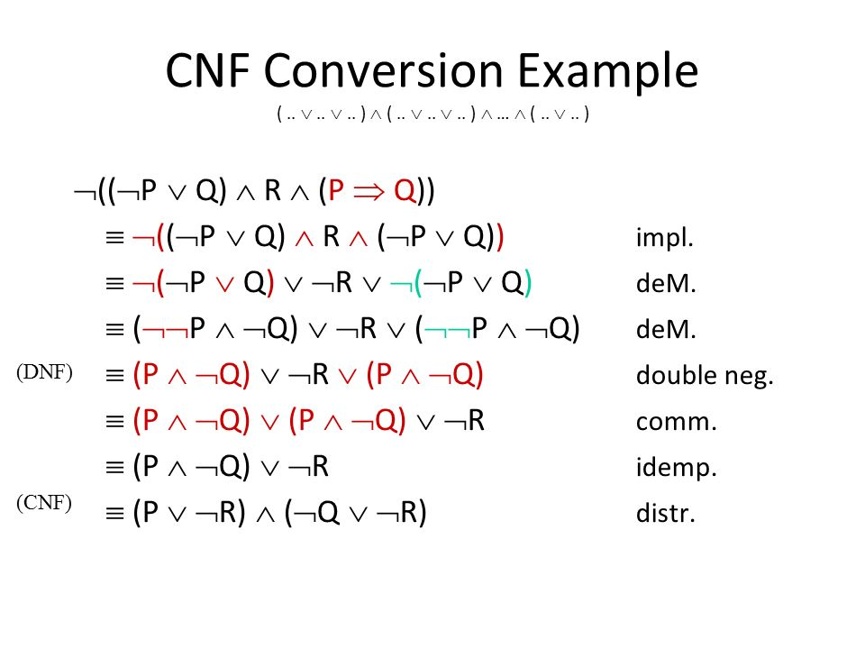 how to find cnf and dnf from truth table