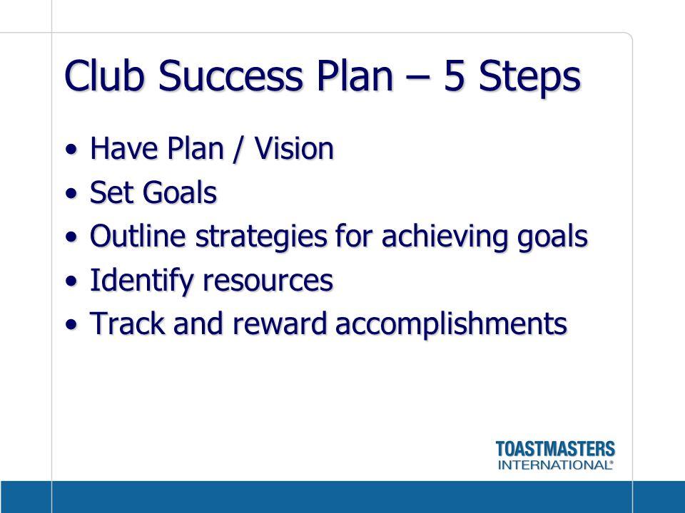 Club Success Plan – 5 Steps