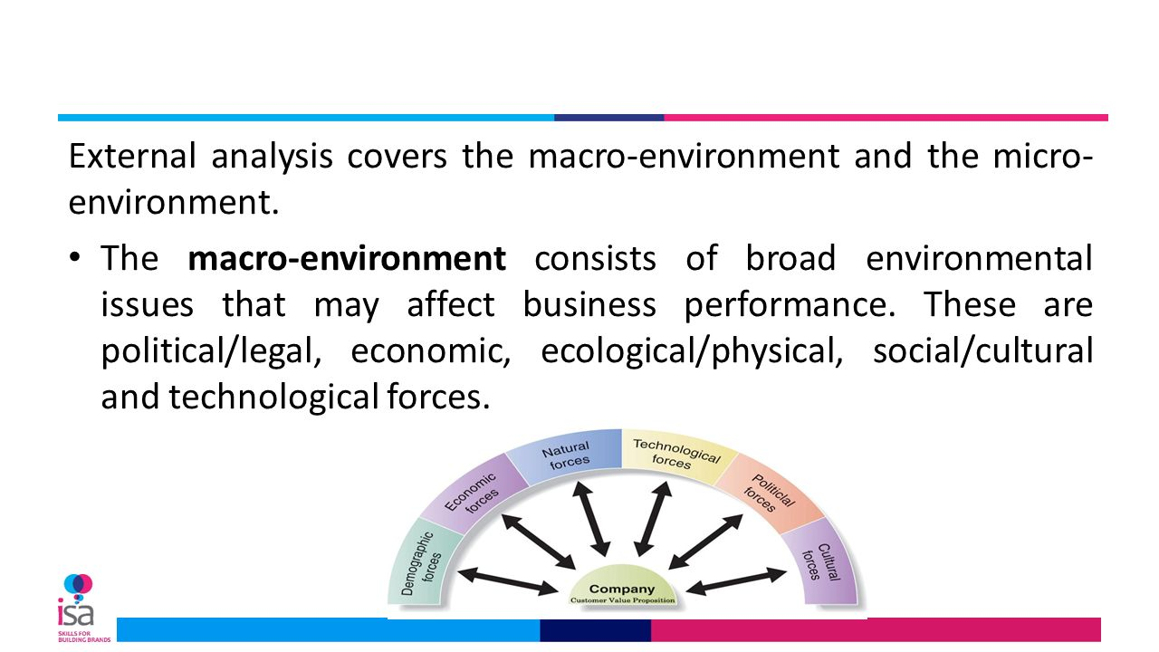 micro and macro environment challenges for a college Macro environmental micro environmental business essay  and the bases of  the strategic management of the european college of business and  the  ecbm has to face the challenge of trying to be persistent in an unstatic  environment.