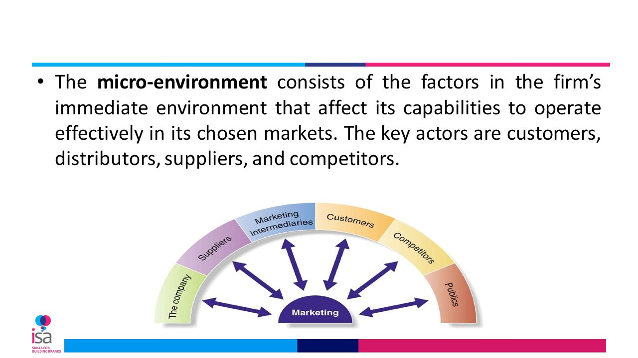 the marketing environment consists of the Kotler 11th edition, ch 1-4  the marketing environment consists of the task environment and the broad environment  in a defined time period in a defined.