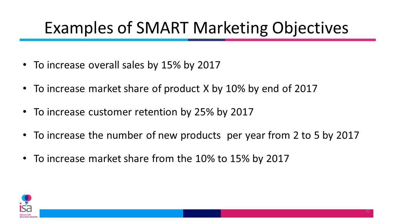 amex marketing strategic objectives