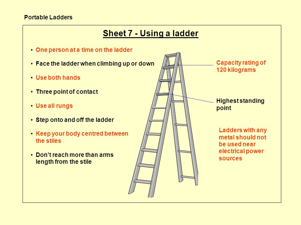 Working At Heights Portable Ladders Ppt Video Online