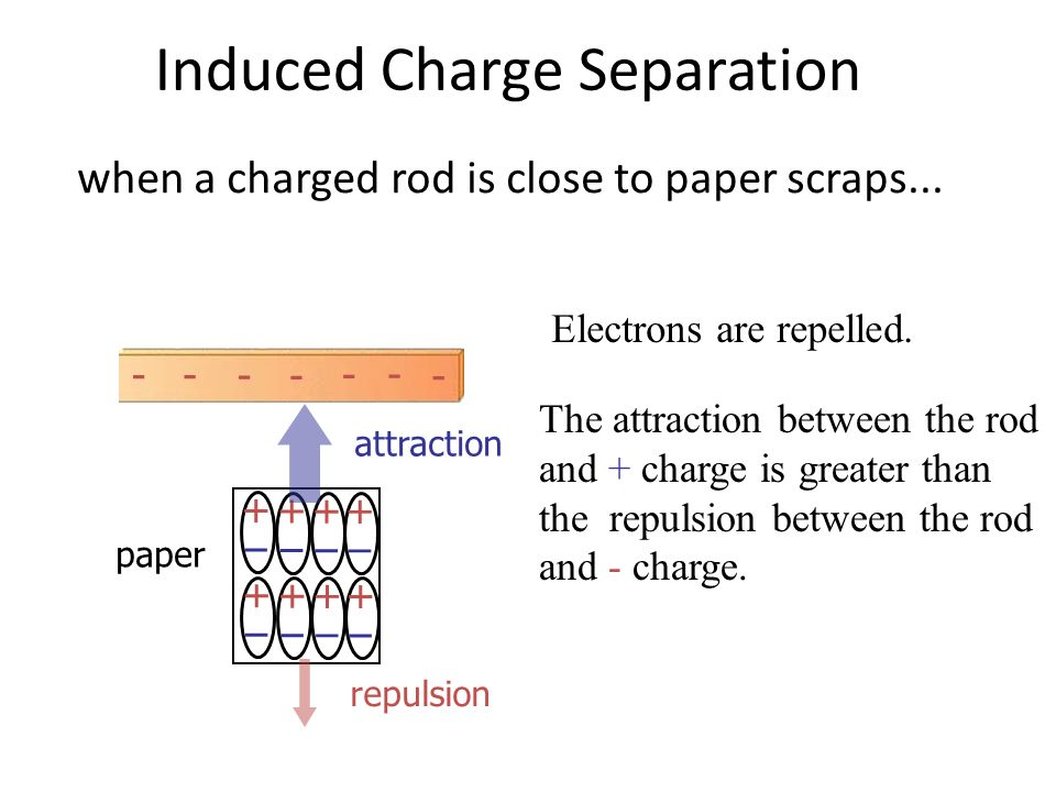 electrostatic paper separation June 17, 1958 johnson 2,839,189 electrostatic separation method filed feb 1 1954 4 sheets-sheet 1 fiber congentrates to collector air intake fiber conoentrates.