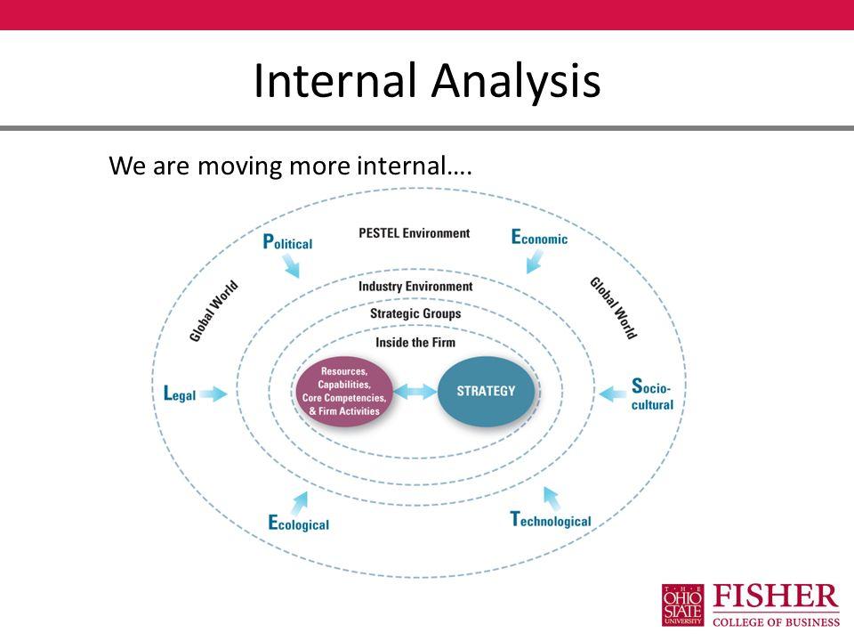 internal analysis of crossfitmanila