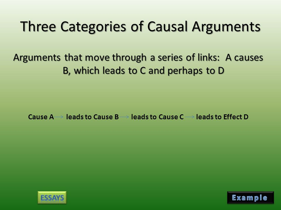 casual cause effect argument essay example What is a causal argument what are some as a scientist the causality is away of connecting the effect to a cause is an example of a valid argument.