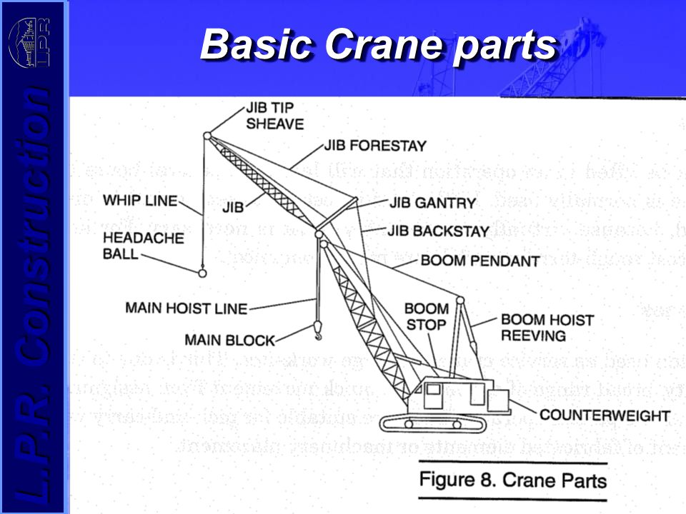 Parts Of A Crane Boom : Crane safety standards ppt download