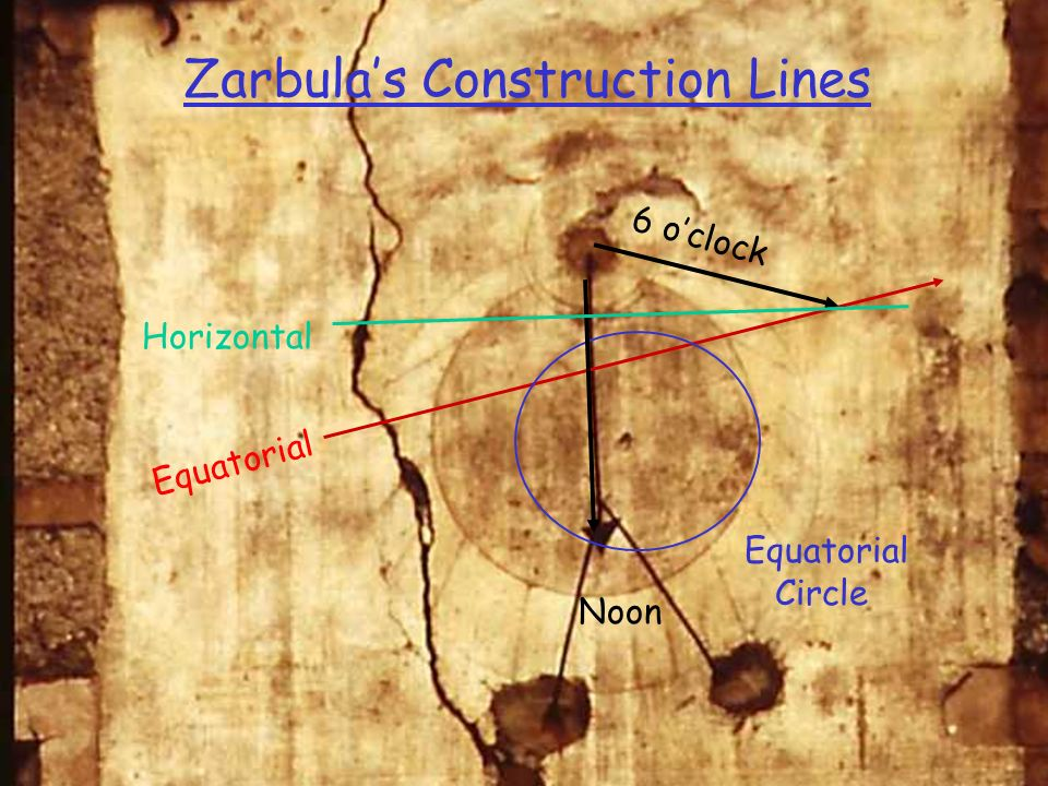 Zarbula's Construction Lines