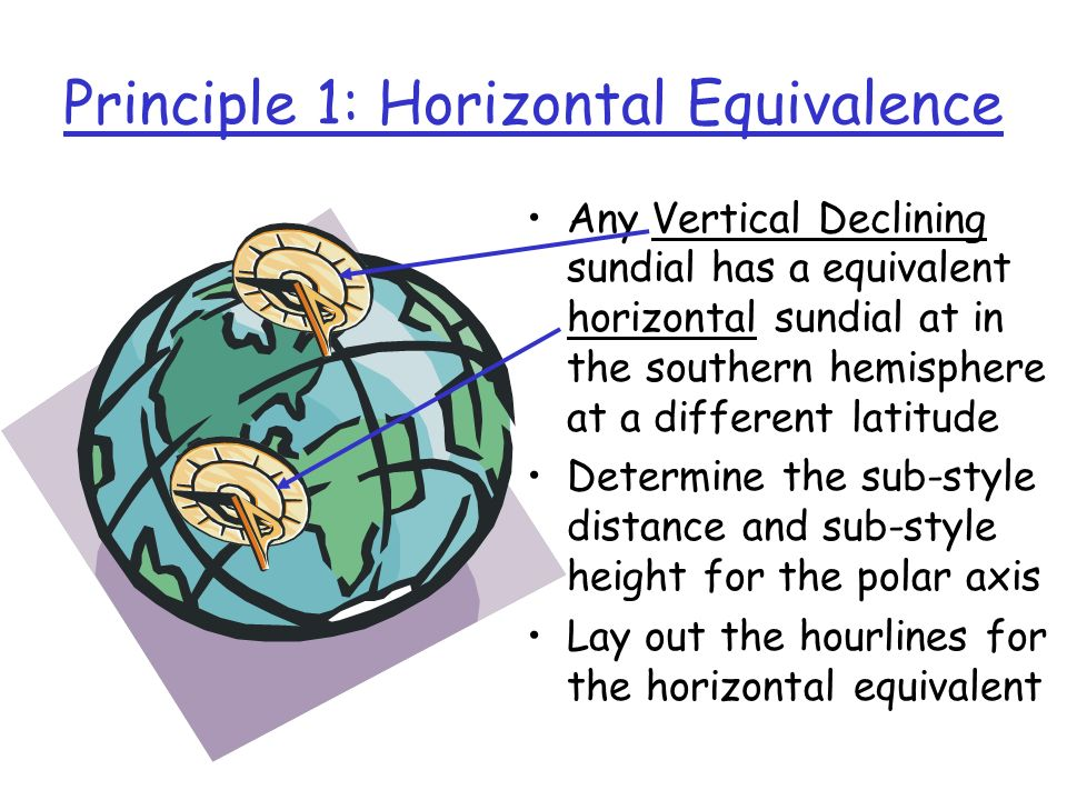Principle 1: Horizontal Equivalence