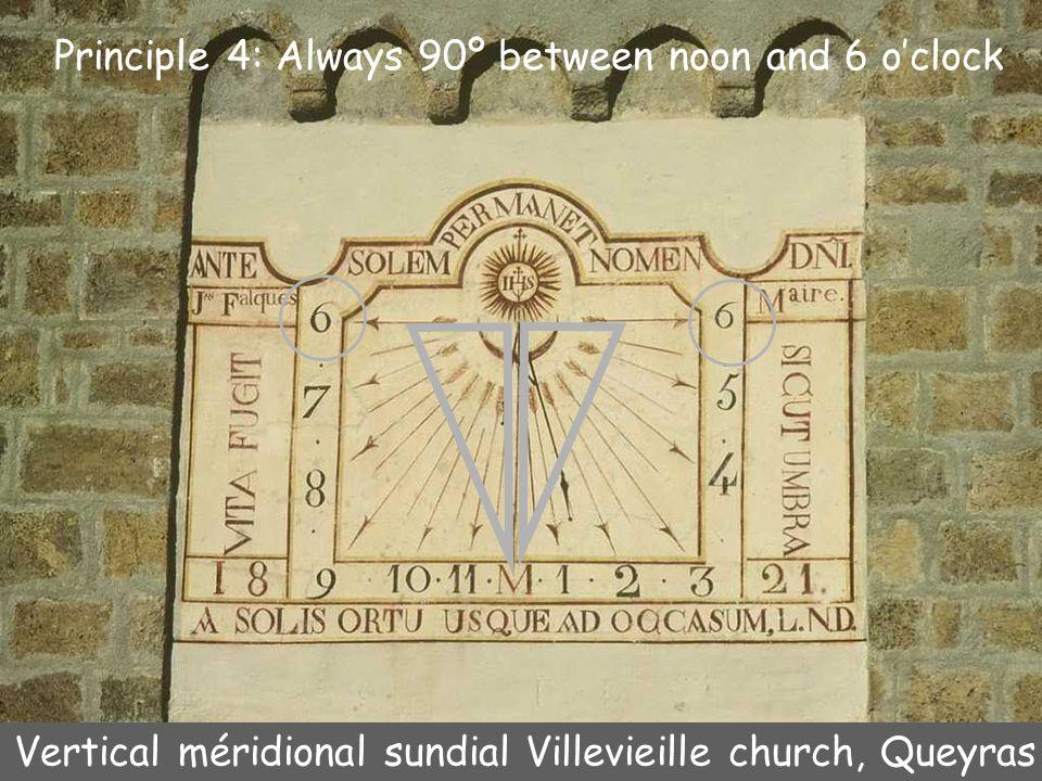 Vertical méridional sundial Villevieille church, Queyras