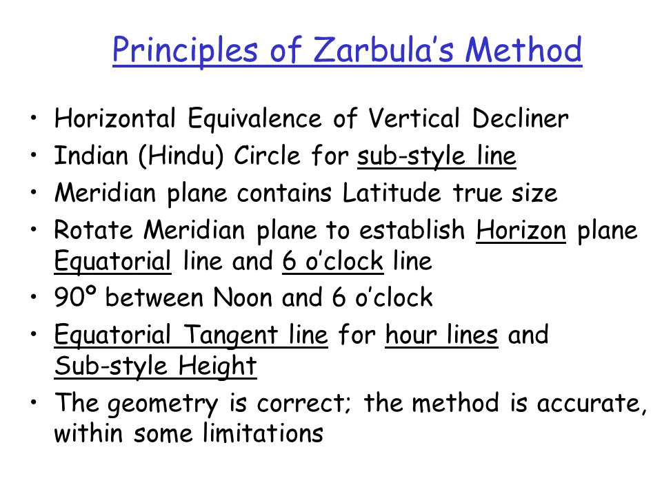 Principles of Zarbula's Method