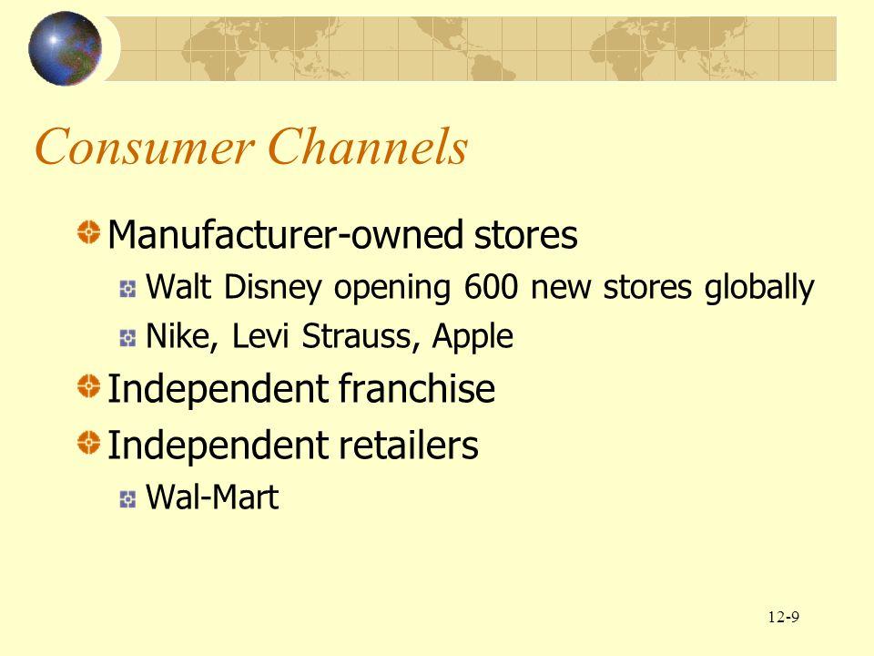chapter 12 global marketing channels and physical distribution ppt download. Black Bedroom Furniture Sets. Home Design Ideas
